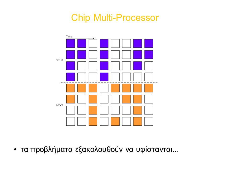 Chip Multi-Processor τα προβλήματα εξακολουθούν να υφίστανται...