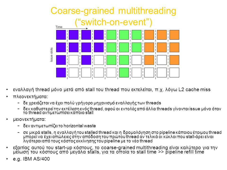 Coarse-grained multithreading ( switch-on-event )