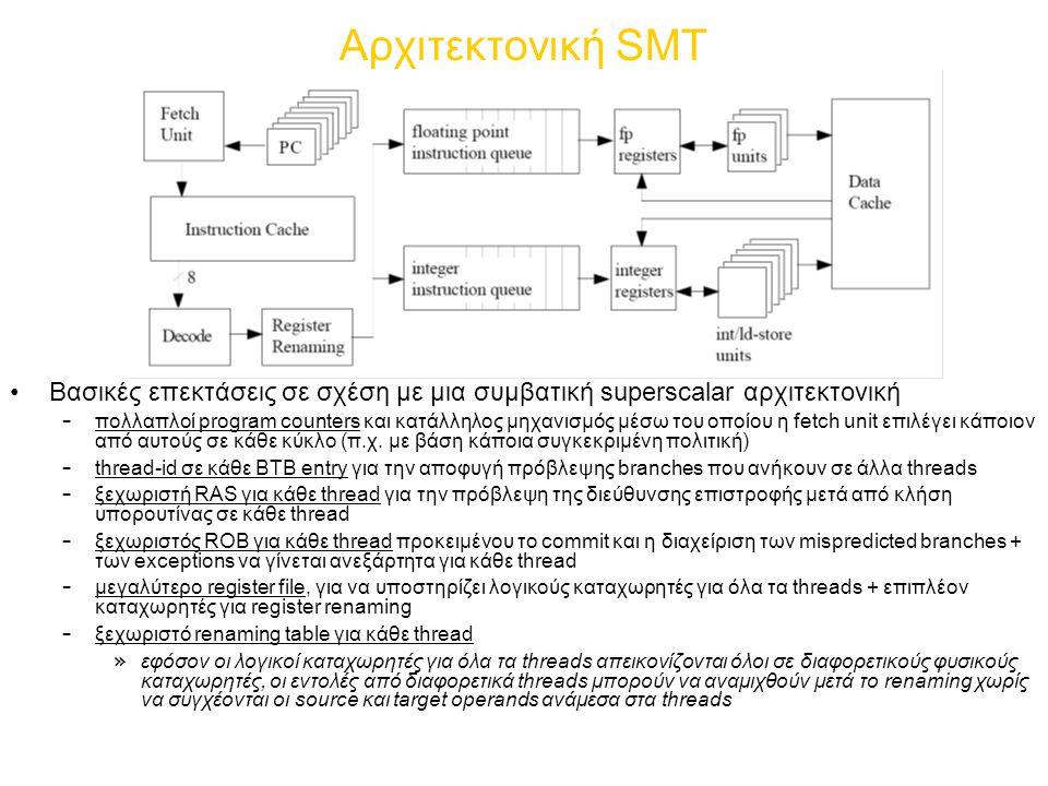 Αρχιτεκτονική SMT Βασικές επεκτάσεις σε σχέση με μια συμβατική superscalar αρχιτεκτονική.
