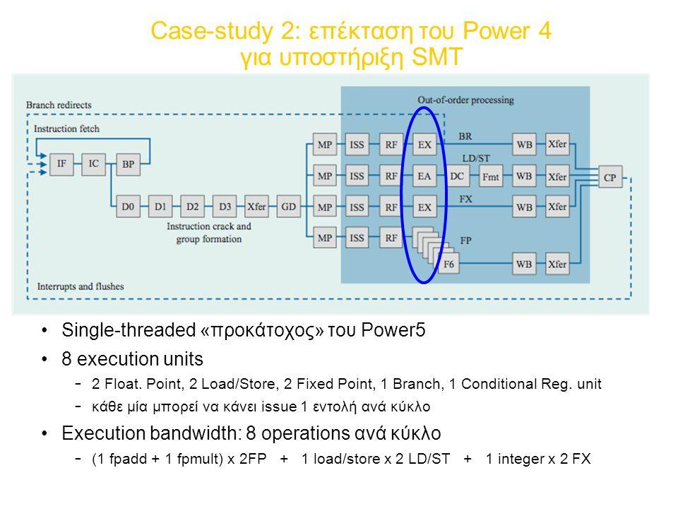 Case-study 2: επέκταση του Power 4 για υποστήριξη SMT