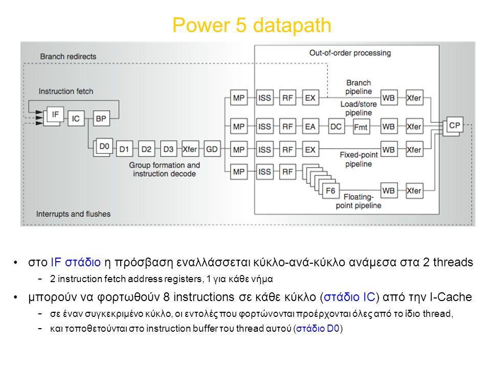 Power 5 datapath στο IF στάδιο η πρόσβαση εναλλάσσεται κύκλο-ανά-κύκλο ανάμεσα στα 2 threads. 2 instruction fetch address registers, 1 για κάθε νήμα.