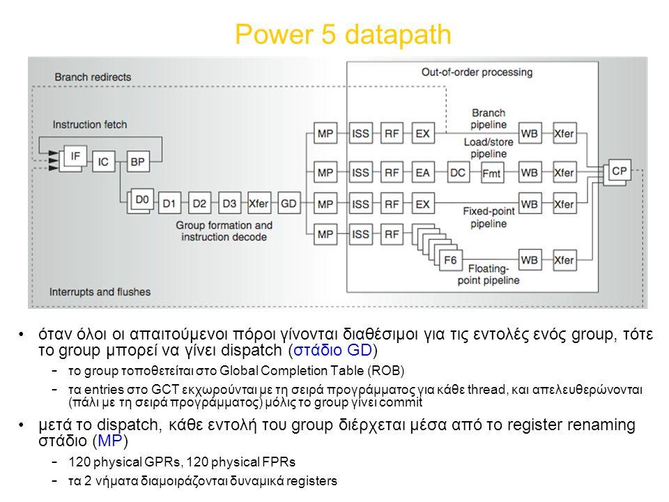 Power 5 datapath όταν όλοι οι απαιτούμενοι πόροι γίνονται διαθέσιμοι για τις εντολές ενός group, τότε το group μπορεί να γίνει dispatch (στάδιο GD)