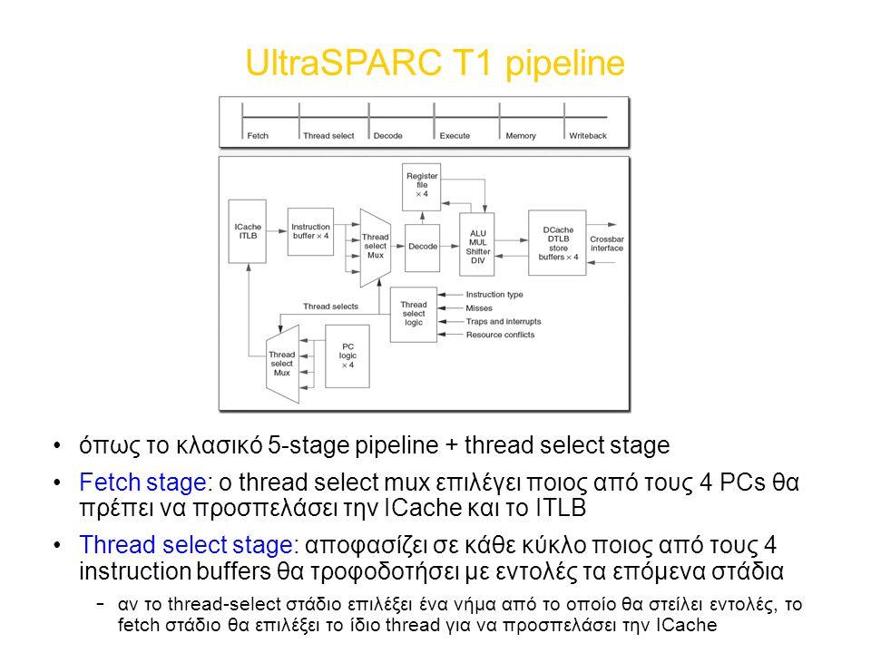 UltraSPARC T1 pipeline όπως το κλασικό 5-stage pipeline + thread select stage.