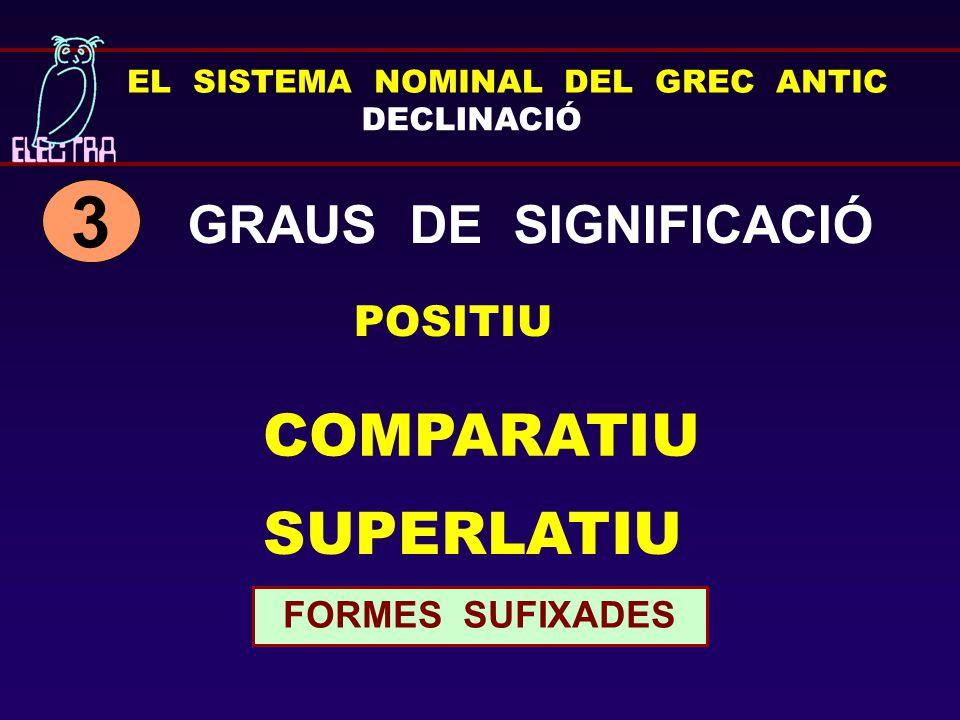 3 COMPARATIU SUPERLATIU GRAUS DE SIGNIFICACIÓ POSITIU FORMES SUFIXADES