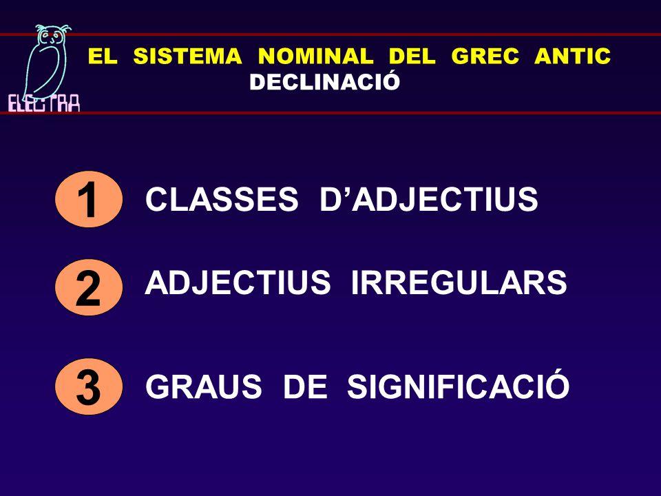 1 2 3 CLASSES D'ADJECTIUS ADJECTIUS IRREGULARS GRAUS DE SIGNIFICACIÓ