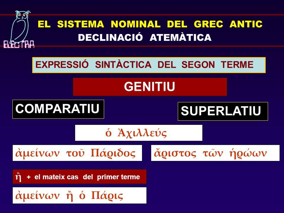 GENITIU COMPARATIU SUPERLATIU ὁ Ἀχιλλεύς ἀμείνων τοῦ Πάριδος
