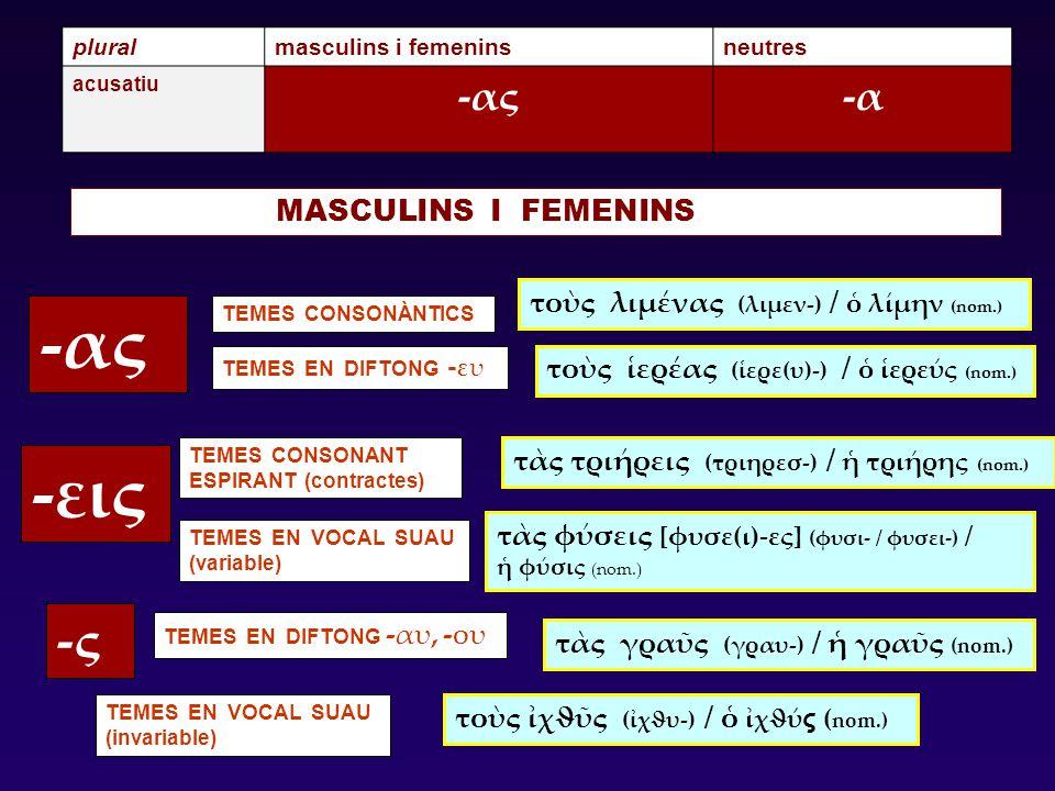 -ας -εις -ς -ας -α MASCULINS I FEMENINS