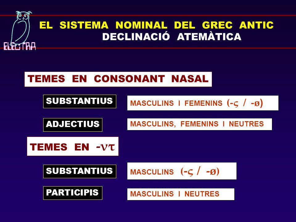 EL SISTEMA NOMINAL DEL GREC ANTIC DECLINACIÓ ATEMÀTICA