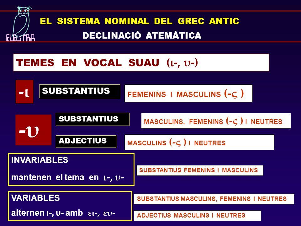 -υ -ι TEMES EN VOCAL SUAU (ι-, υ-) EL SISTEMA NOMINAL DEL GREC ANTIC