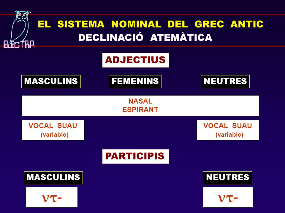 ντ- ντ- EL SISTEMA NOMINAL DEL GREC ANTIC DECLINACIÓ ATEMÀTICA