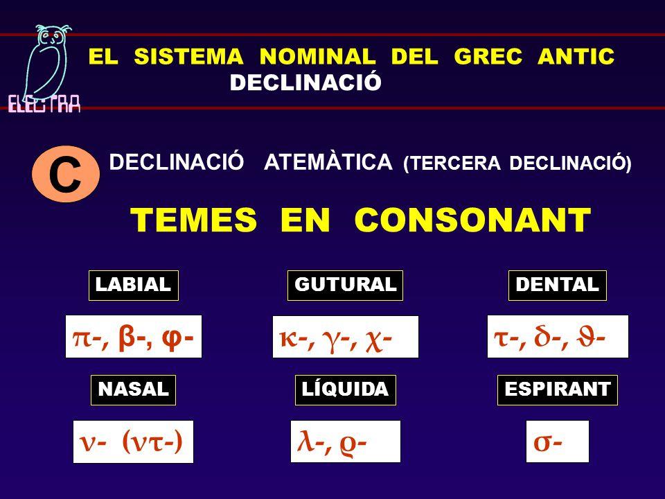C TEMES EN CONSONANT π-, β-, φ- κ-, γ-, χ- τ-, δ-, ϑ- ν- (ντ-) λ-, ρ-