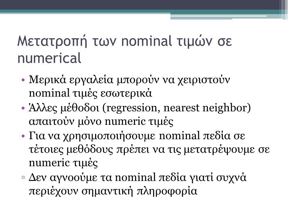 Μετατροπή των nominal τιμών σε numerical