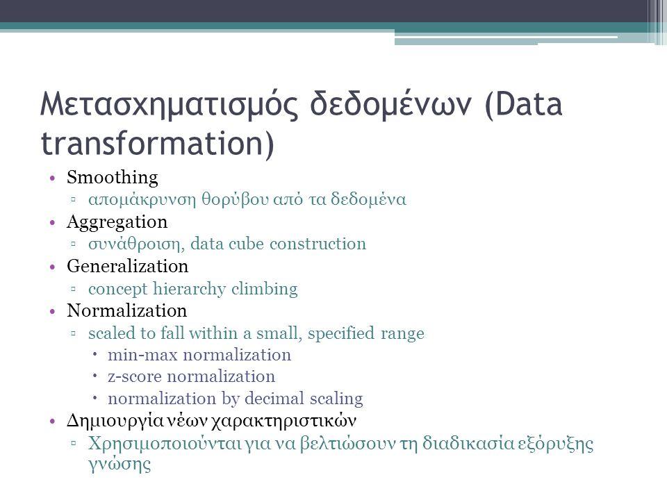 Μετασχηματισμός δεδομένων (Data transformation)