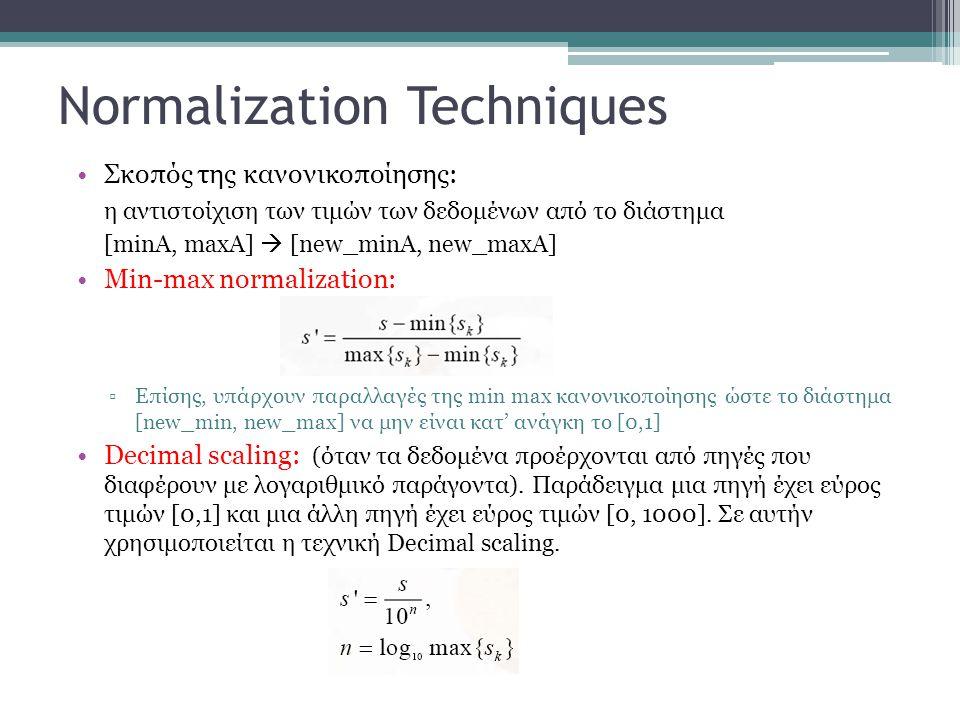 Normalization Techniques