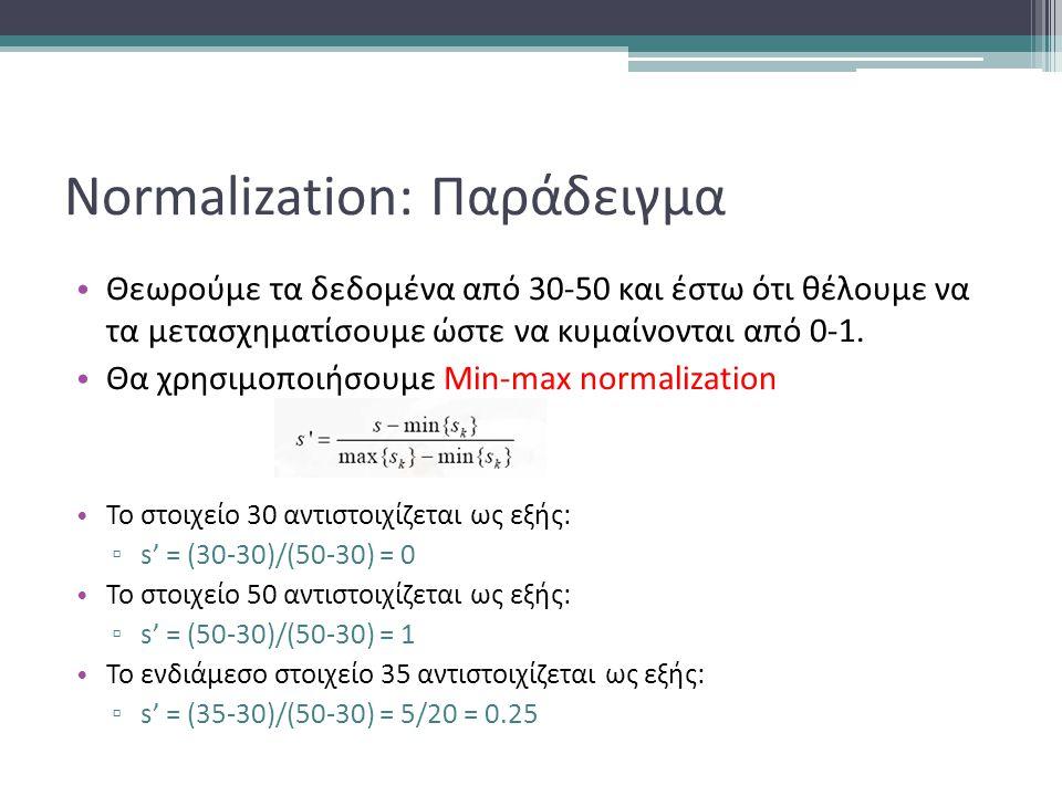 Normalization: Παράδειγμα