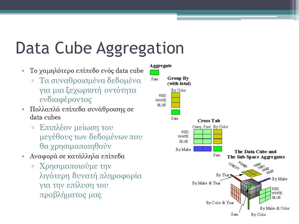 Data Cube Aggregation Το χαμηλότερο επίπεδο ενός data cube. Τα συναθροισμένα δεδομένα για μια ξεχωριστή οντότητα ενδιαφέροντος.