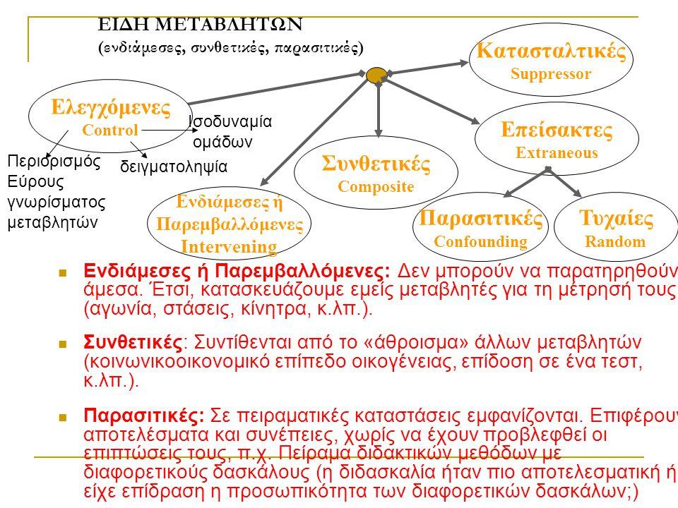 ΕΙΔΗ ΜΕΤΑΒΛΗΤΩΝ (ενδιάμεσες, συνθετικές, παρασιτικές)