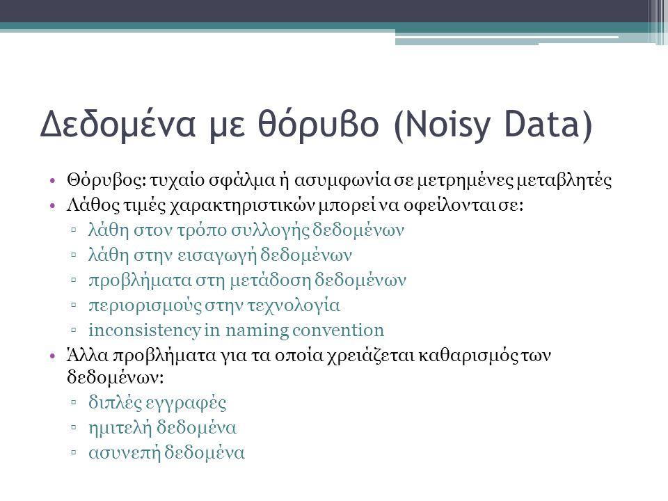 Δεδομένα με θόρυβο (Noisy Data)