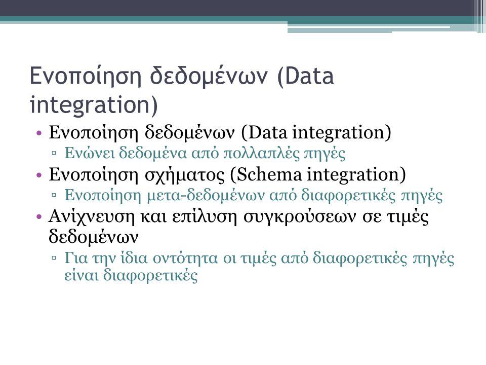 Ενοποίηση δεδομένων (Data integration)
