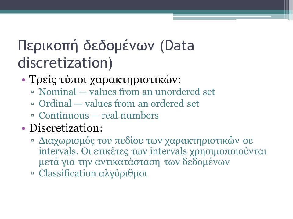 Περικοπή δεδομένων (Data discretization)