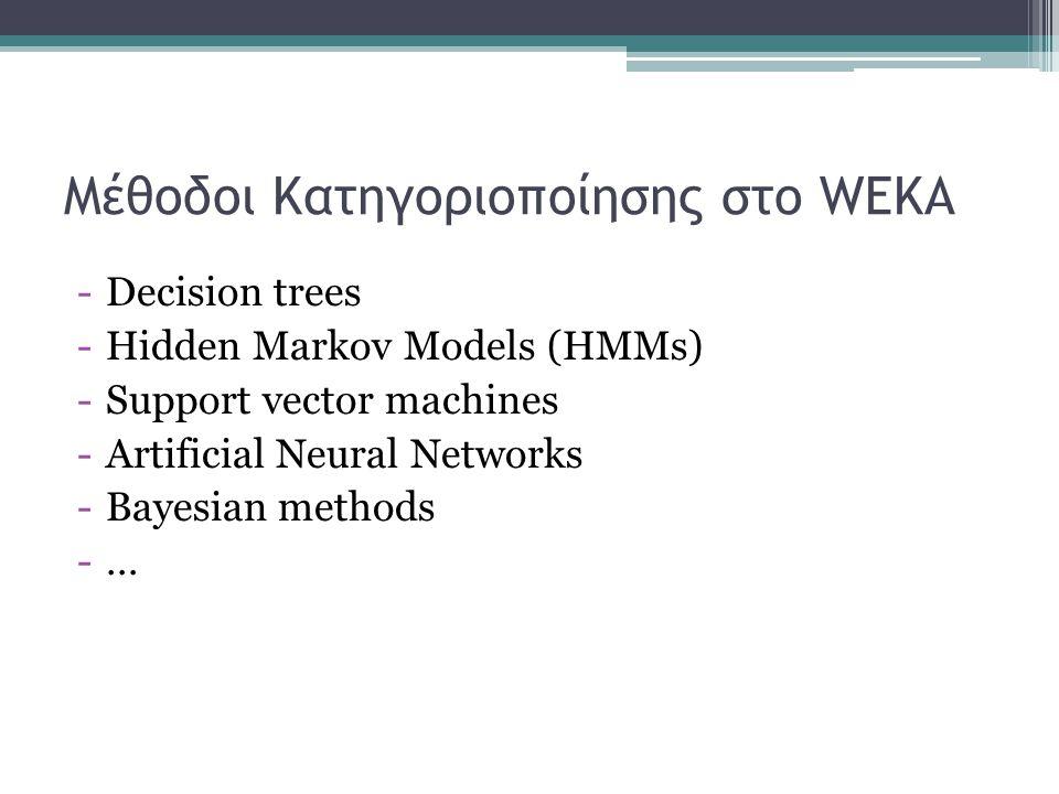 Μέθοδοι Κατηγοριοποίησης στο WEKA