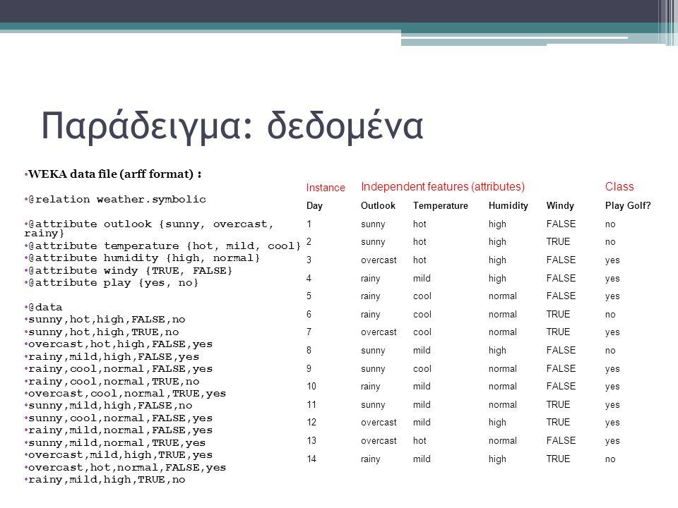 Παράδειγμα: δεδομένα Independent features (attributes) Class
