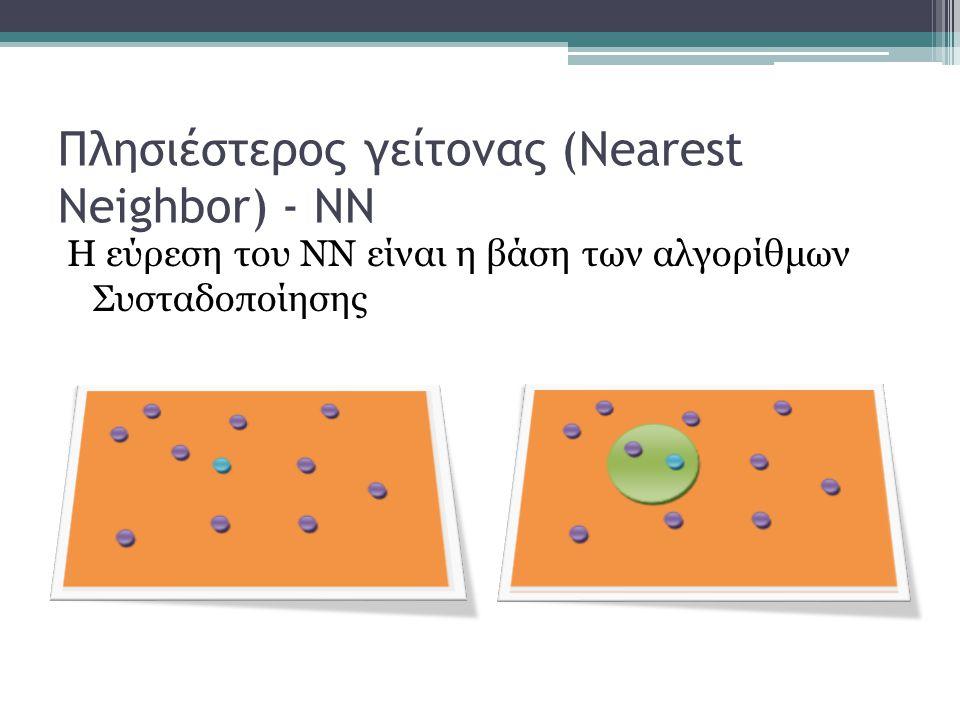 Πλησιέστερος γείτονας (Nearest Neighbor) - NN