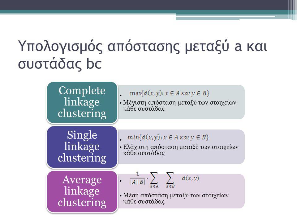 Υπολογισμός απόστασης μεταξύ a και συστάδας bc