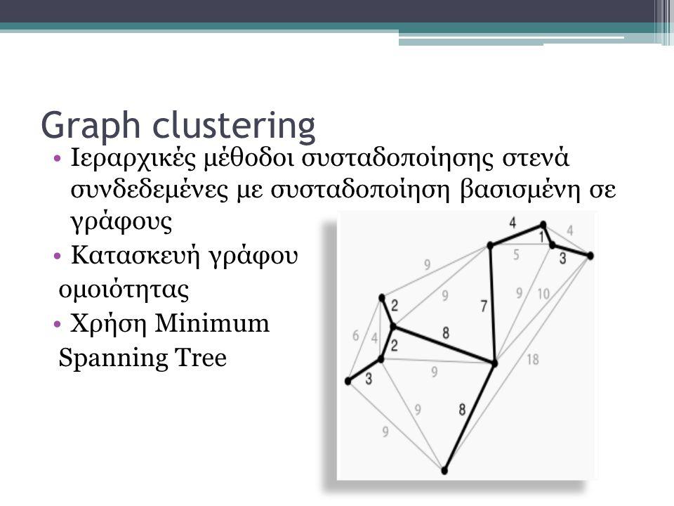 Graph clustering Ιεραρχικές μέθοδοι συσταδοποίησης στενά συνδεδεμένες με συσταδοποίηση βασισμένη σε γράφους.