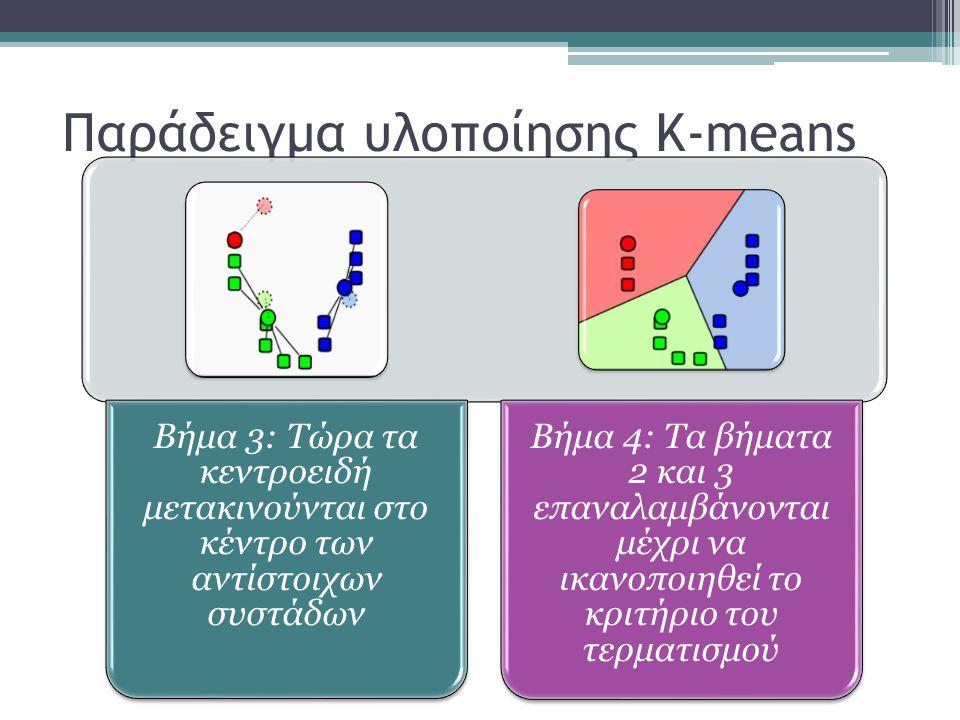 Παράδειγμα υλοποίησης K-means