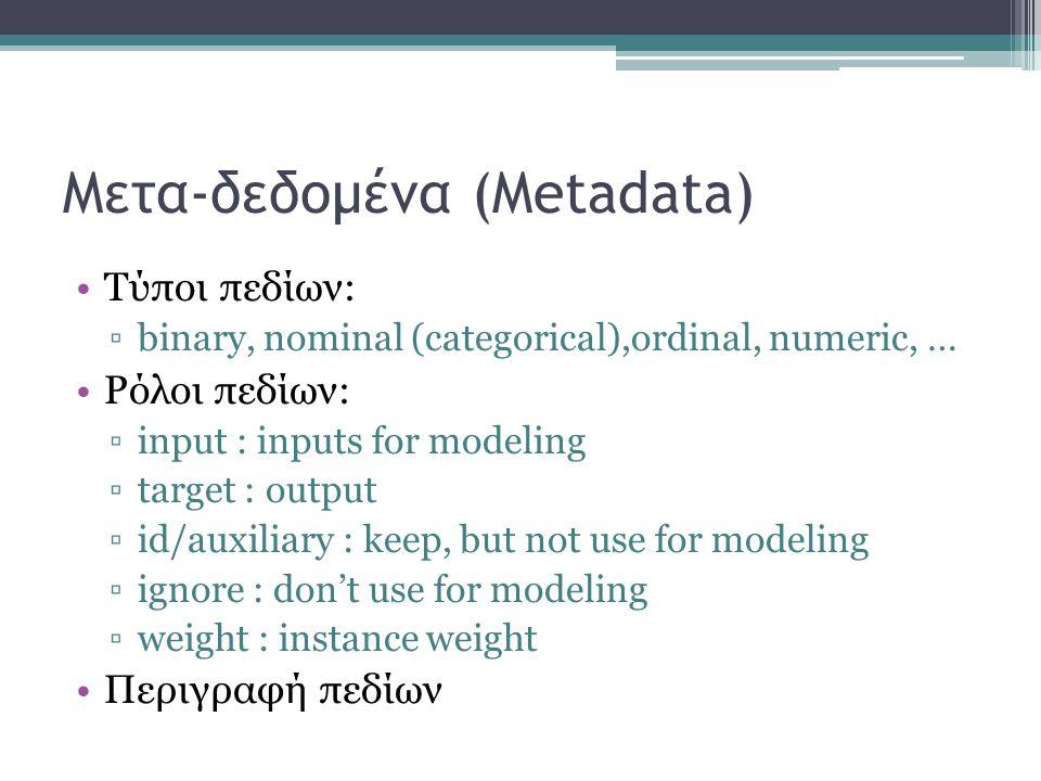 Μετα-δεδομένα (Metadata)