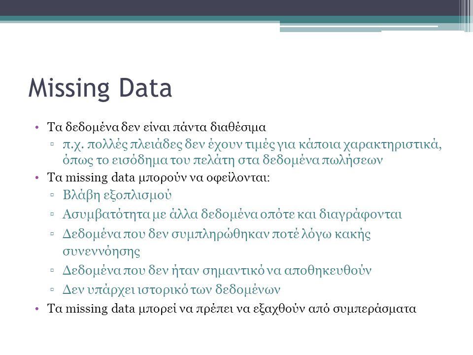 Missing Data Τα δεδομένα δεν είναι πάντα διαθέσιμα.