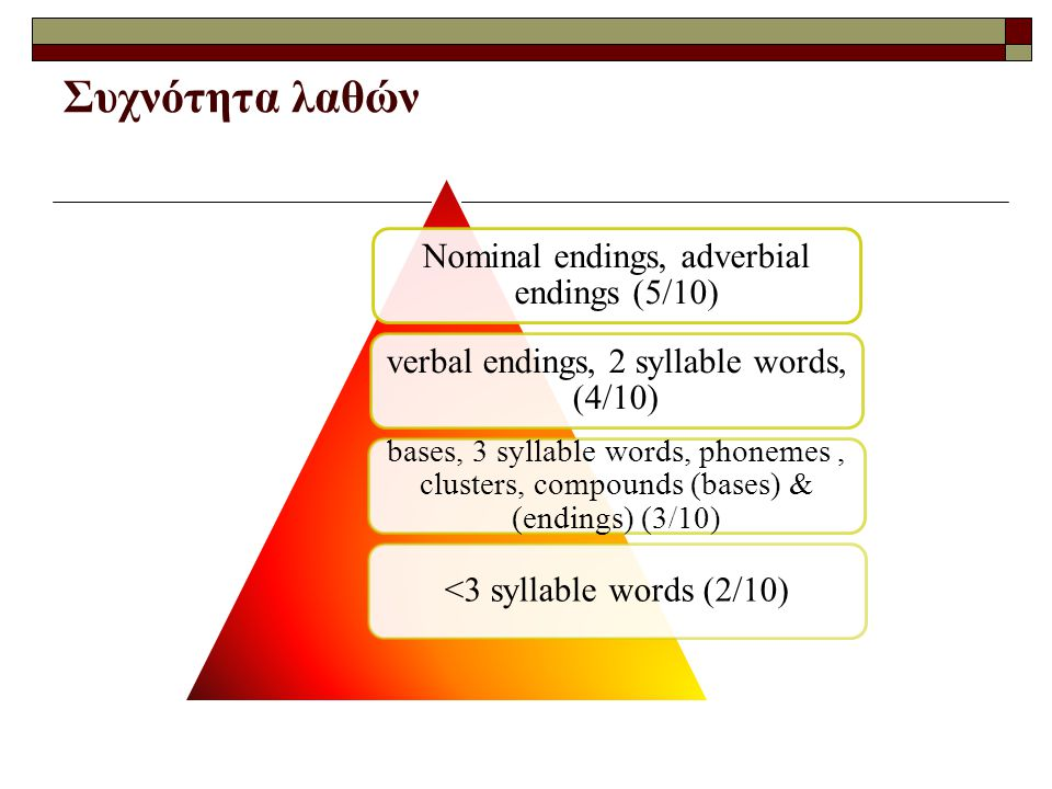 Συχνότητα λαθών Nominal endings, adverbial endings (5/10)