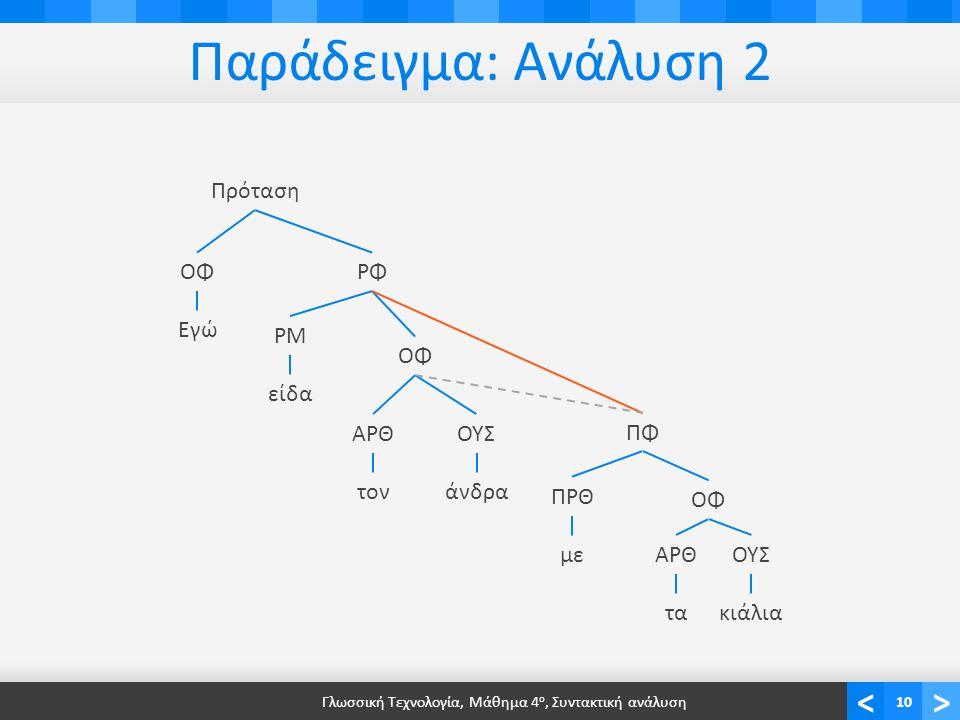 Γραμματικές ΦΓ (1) NP  Det Nominal NP  ProperNoun