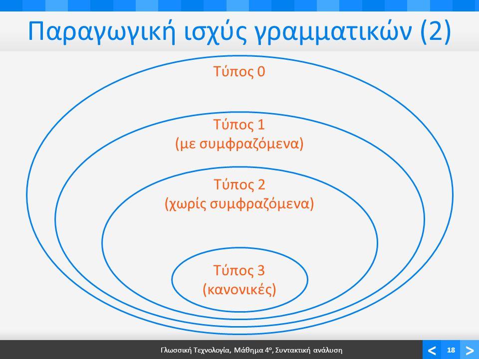 Μοντέλα υπολογισμού (1)