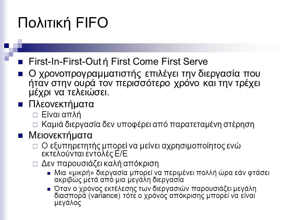 Πολιτική FIFO First-In-First-Out ή First Come First Serve