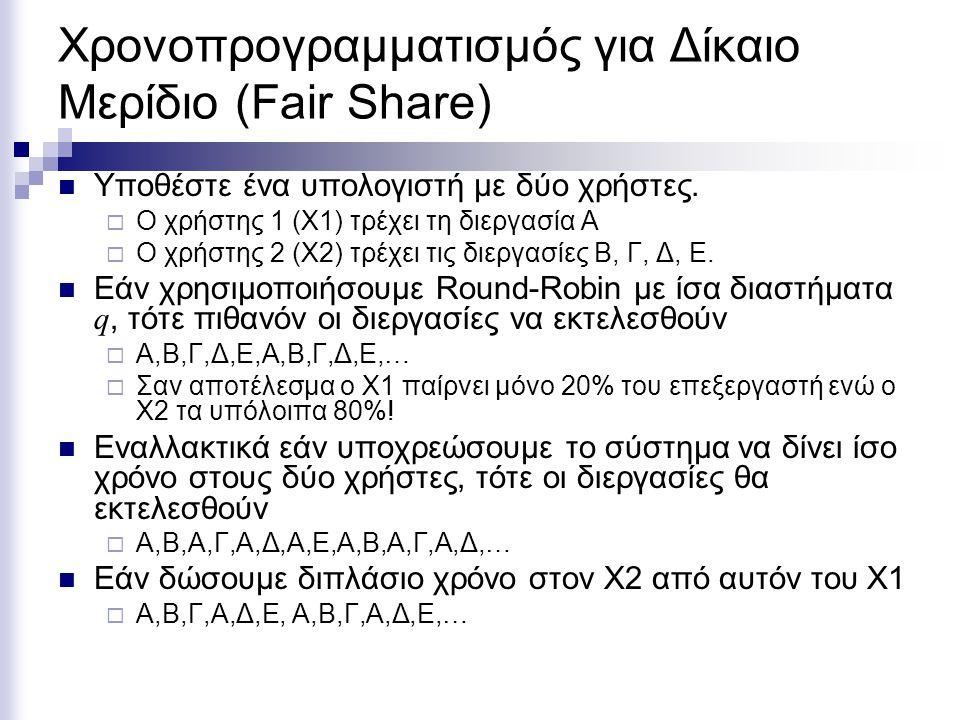 Χρονοπρογραμματισμός για Δίκαιο Μερίδιο (Fair Share)