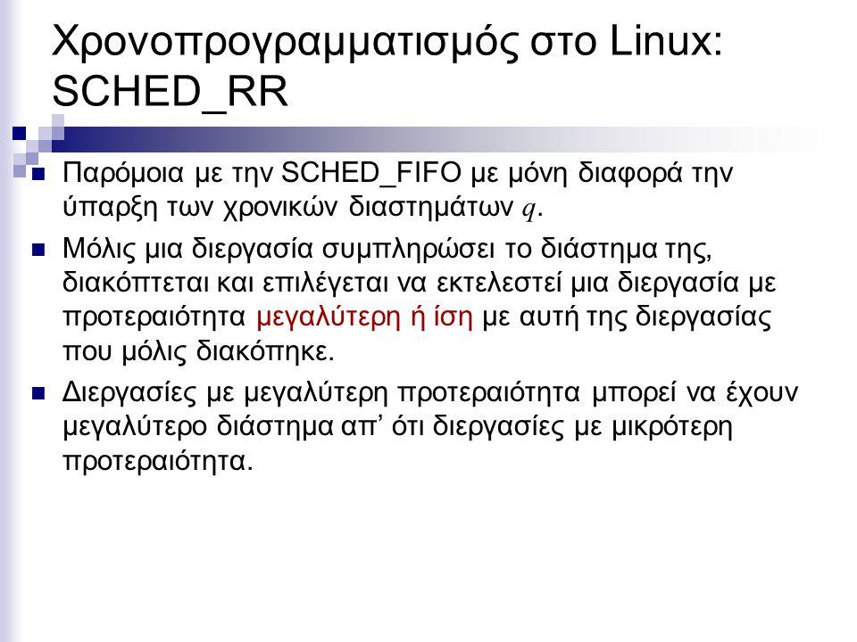 Χρονοπρογραμματισμός στο Linux: SCHED_RR