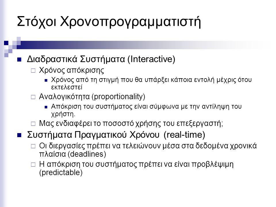 Στόχοι Χρονοπρογραμματιστή