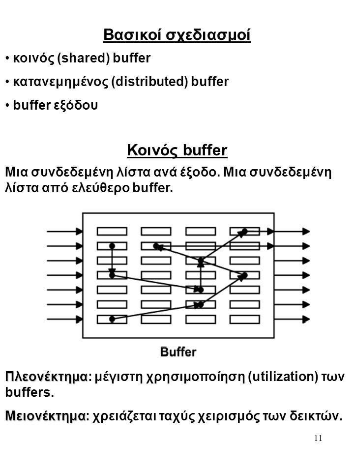 Βασικοί σχεδιασμοί Κοινός buffer