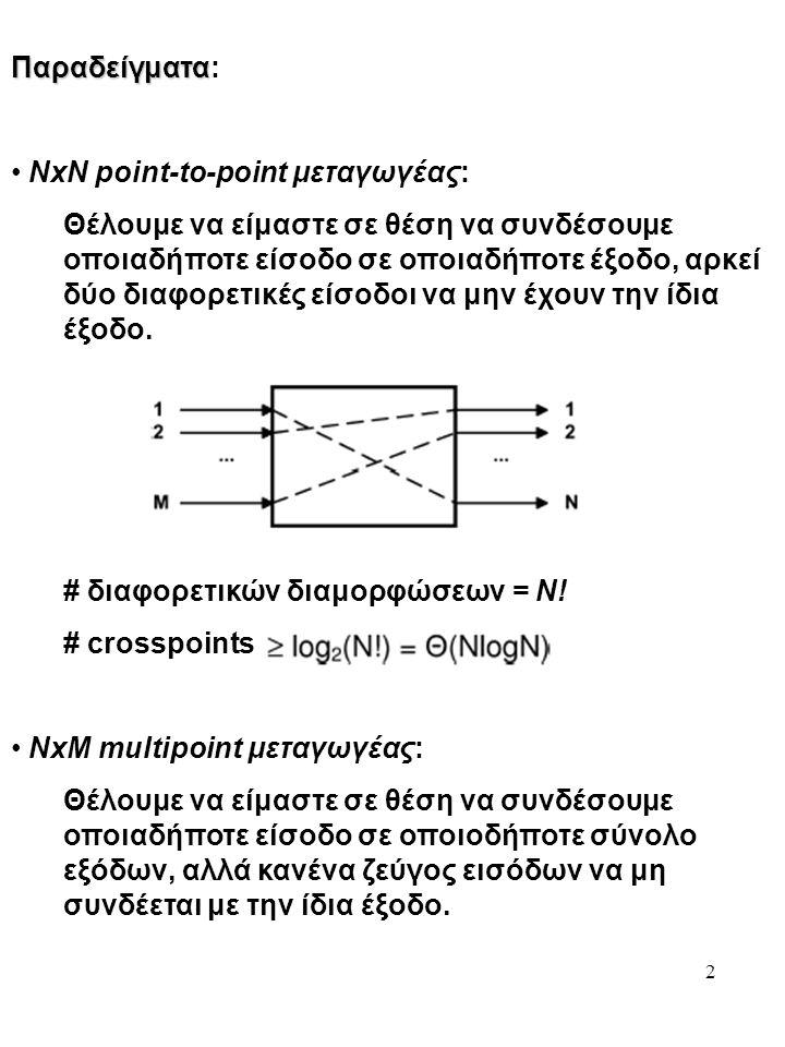 Παραδείγματα: ΝxN point-to-point μεταγωγέας: