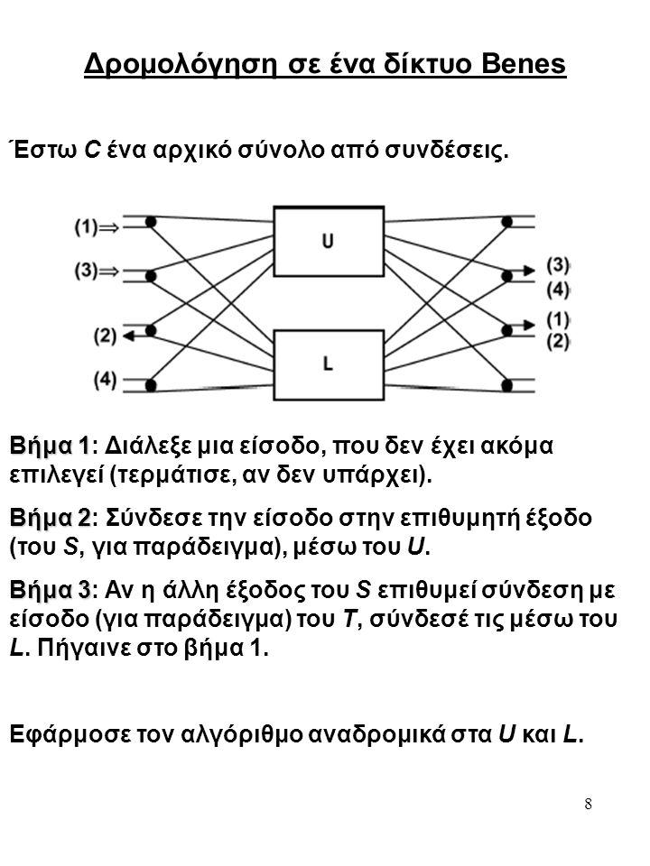 Δρομολόγηση σε ένα δίκτυο Benes
