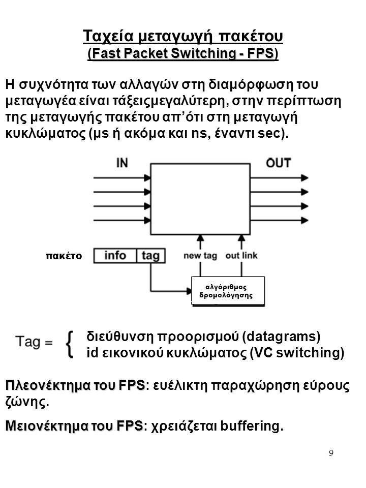 Ταχεία μεταγωγή πακέτου (Fast Packet Switching - FPS)