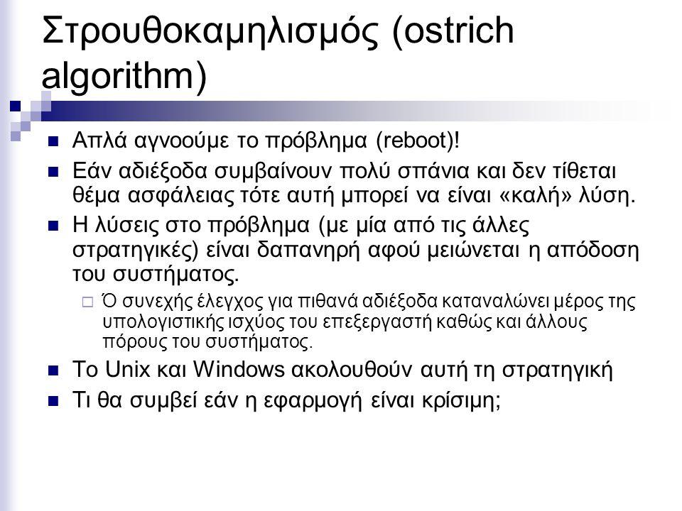 Στρουθοκαμηλισμός (ostrich algorithm)