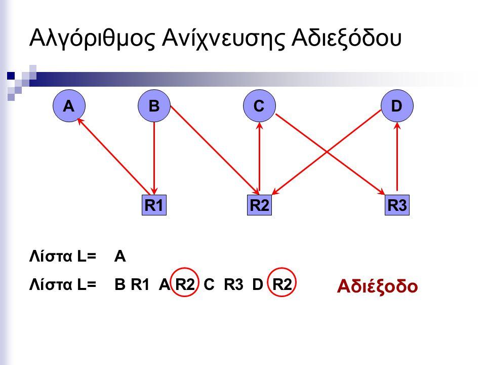 Αλγόριθμος Ανίχνευσης Αδιεξόδου