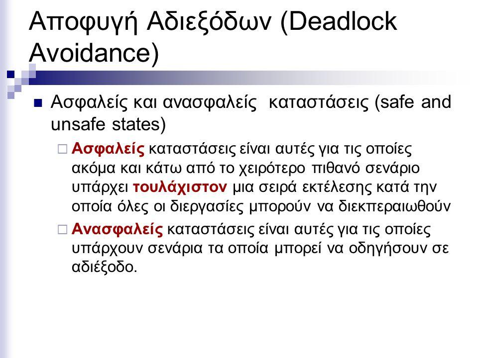 Αποφυγή Αδιεξόδων (Deadlock Avoidance)