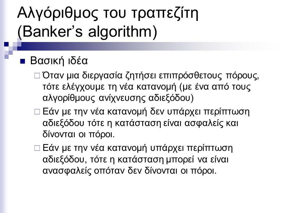 Αλγόριθμος του τραπεζίτη (Banker's algorithm)
