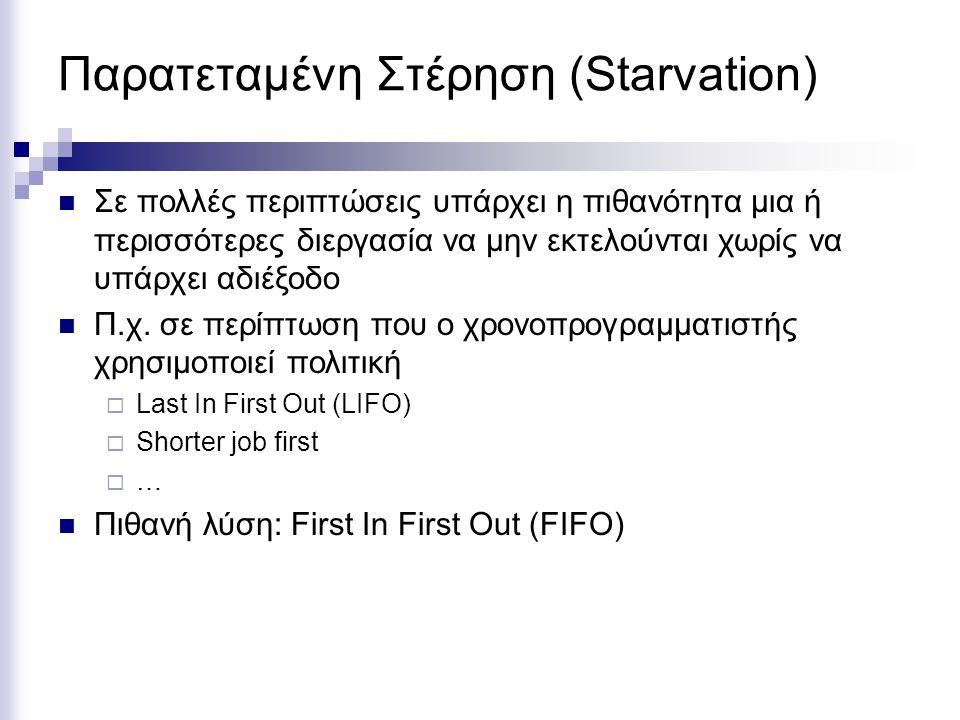 Παρατεταμένη Στέρηση (Starvation)