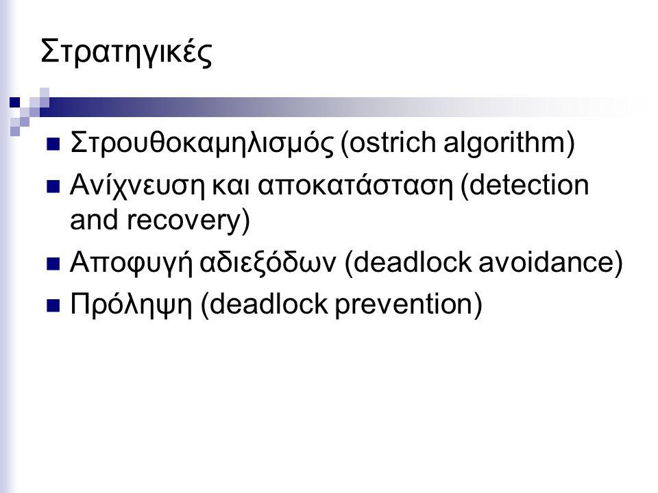 Στρατηγικές Στρουθοκαμηλισμός (ostrich algorithm)