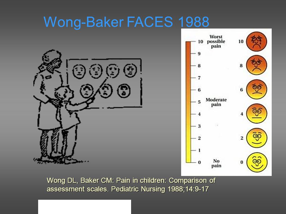 Wong-Baker FACES 1988